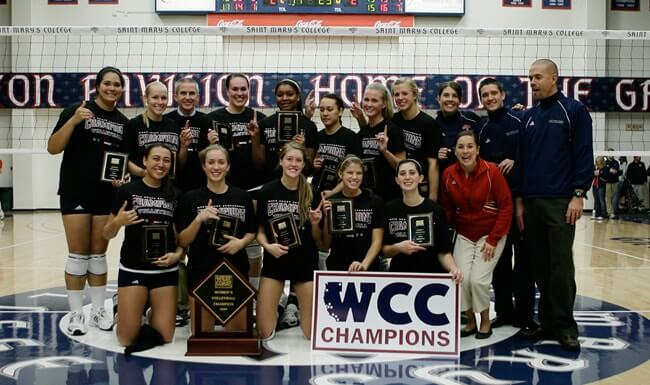 Saint Mary's Volleyball wins the WCC League Championship.